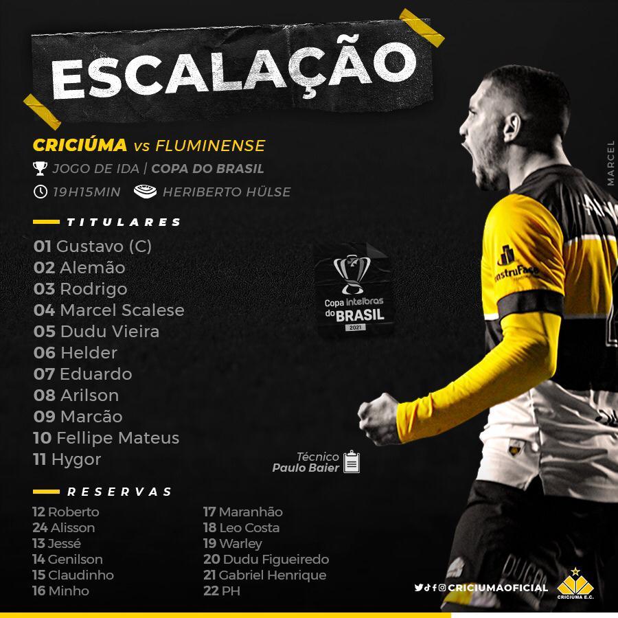 Criciúma escalado para pegar o Fluminense pela Copa do Brasil