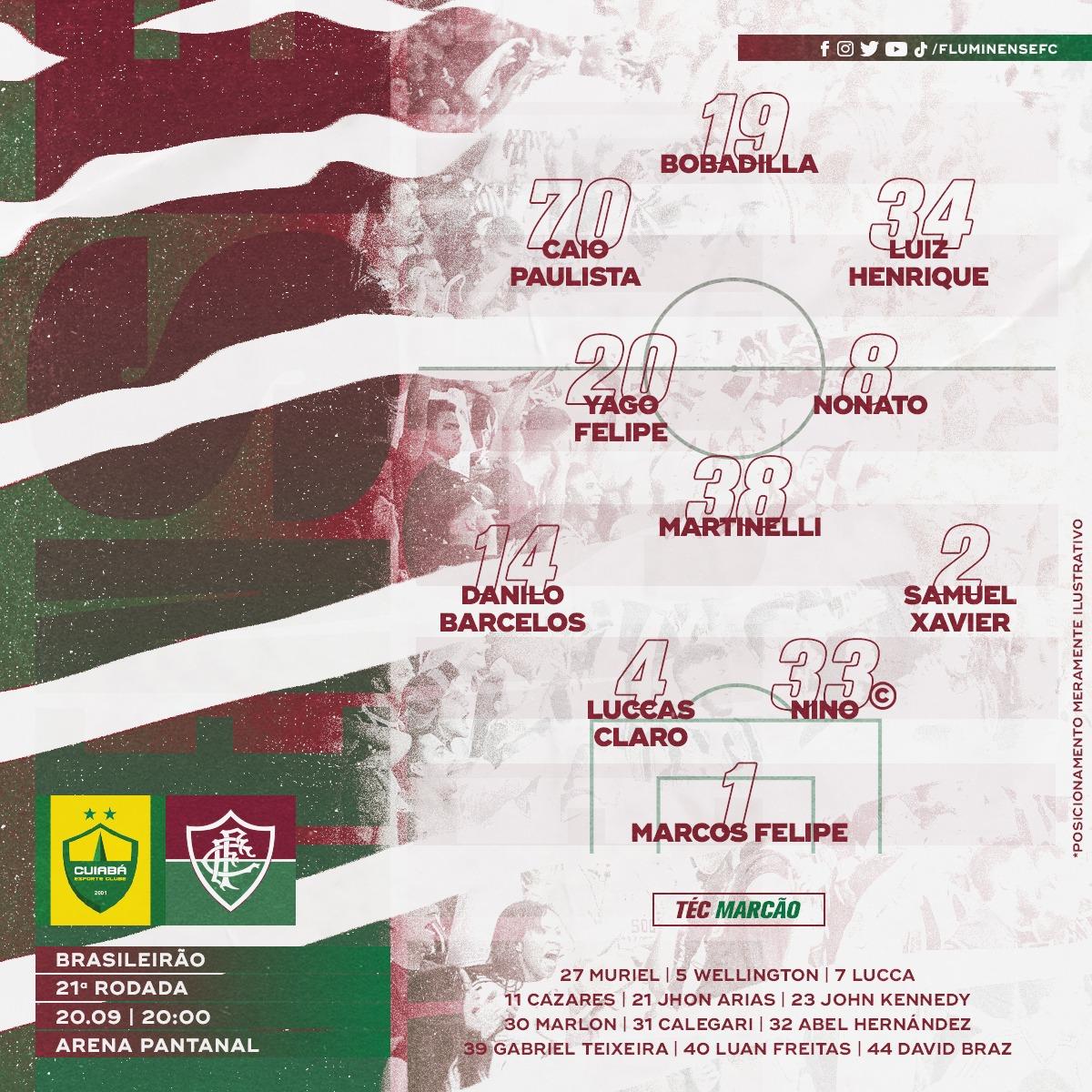 Fluminense escalado para pegar o Cuiabá pelo Campeonato Brasileiro