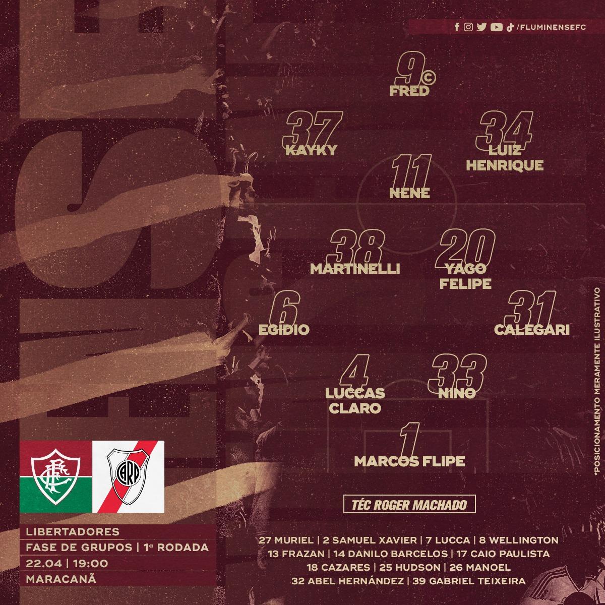 Fluminense está escalado para pegar o River Plate pela Libertadores