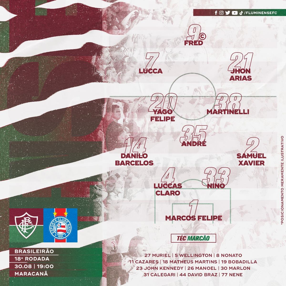 Fluminense escalado para pegar o Bahia pelo Campeonato Brasileiro