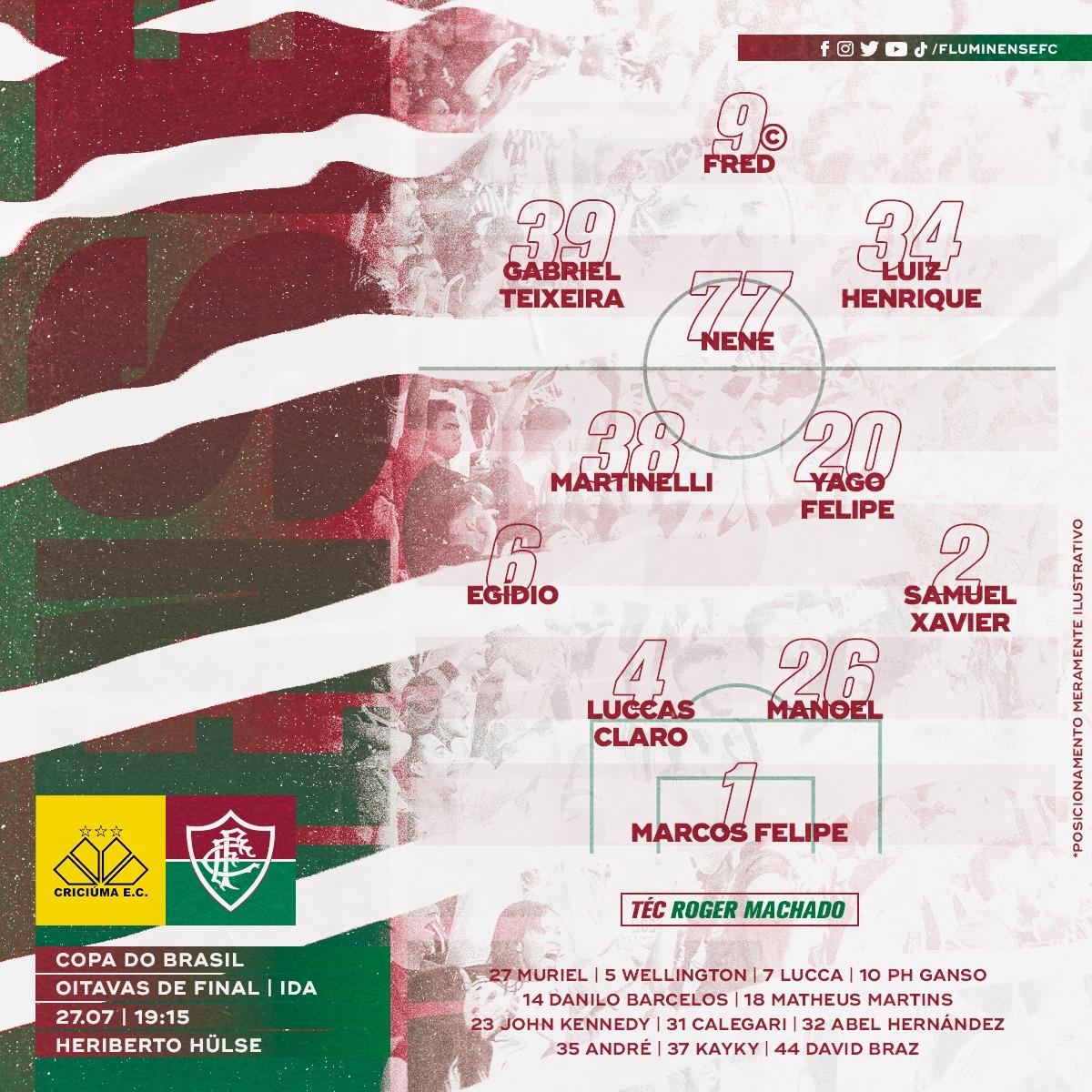 Fluminense escalado para pegar o Criciúma pela Copa do Brasil